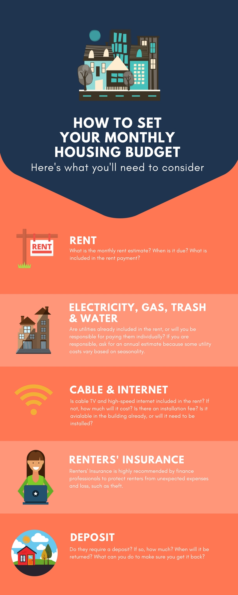 How to Set Housing Budget Infographic