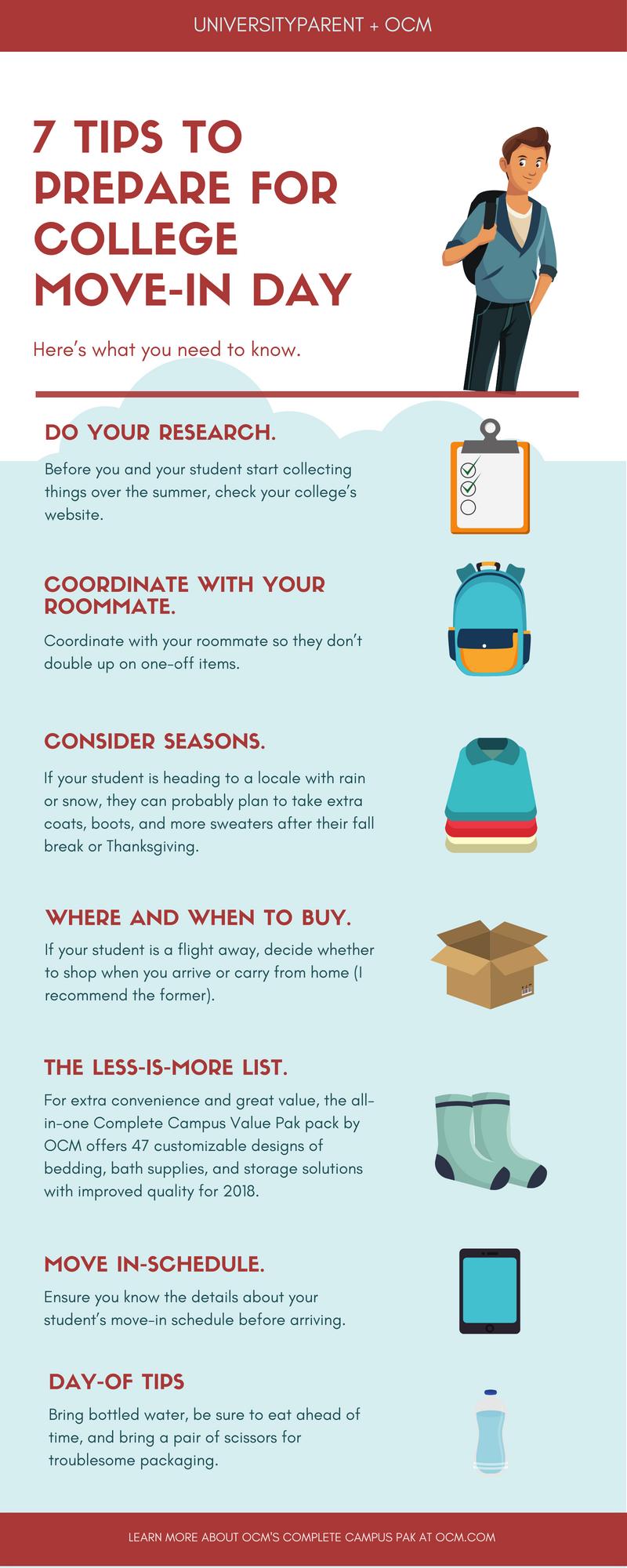 7 Tips to Prepare for College Move-In